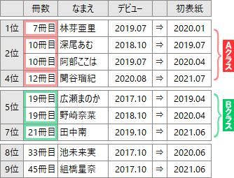 f:id:GYOPI:20210621025615p:plain