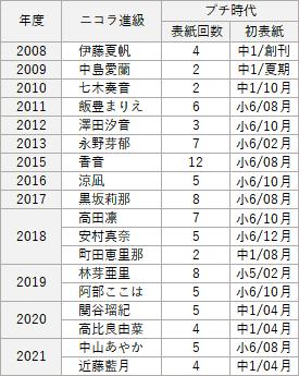 f:id:GYOPI:20210623024025p:plain