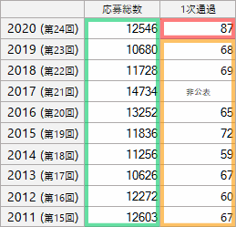 f:id:GYOPI:20210626035146p:plain