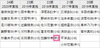 f:id:GYOPI:20210627022523p:plain