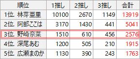 f:id:GYOPI:20210708011329p:plain