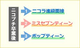 f:id:GYOPI:20210801024206p:plain