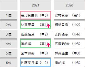 f:id:GYOPI:20211013025706p:plain