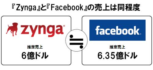 f:id:GaiaX_Social-Media_Lab:20100818004555p:image