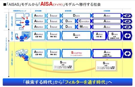 f:id:GaiaX_Social-Media_Lab:20100907114028j:image