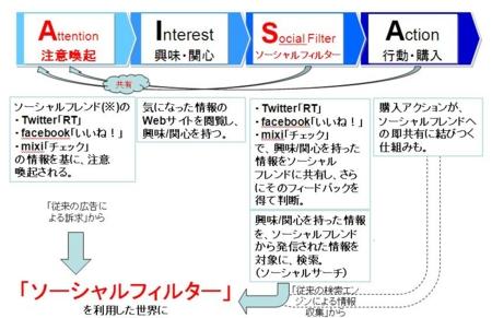f:id:GaiaX_Social-Media_Lab:20100907114056j:image