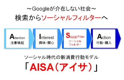 f:id:GaiaX_Social-Media_Lab:20100907120137j:image