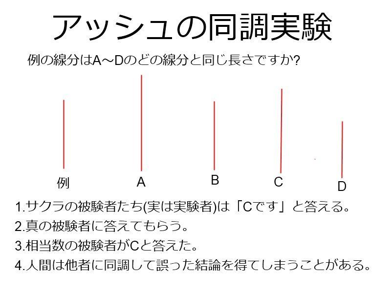 f:id:Gakusei_Report:20170520004154p:plain