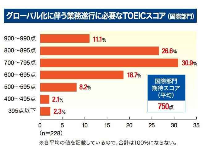 f:id:Gakusei_Report:20170604214819p:plain