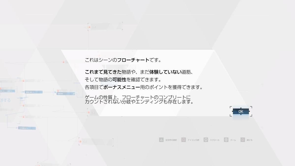 f:id:GameSkKi:20190703232224j:plain
