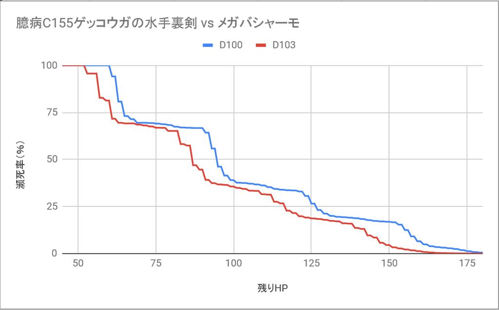 f:id:Garchomp_bot:20190111223026p:plain