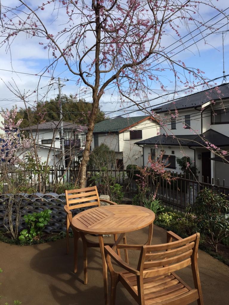f:id:GardenPorter:20170410154740j:plain