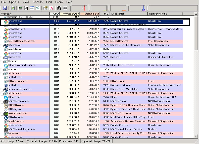 CPU使用率を調べるソフト