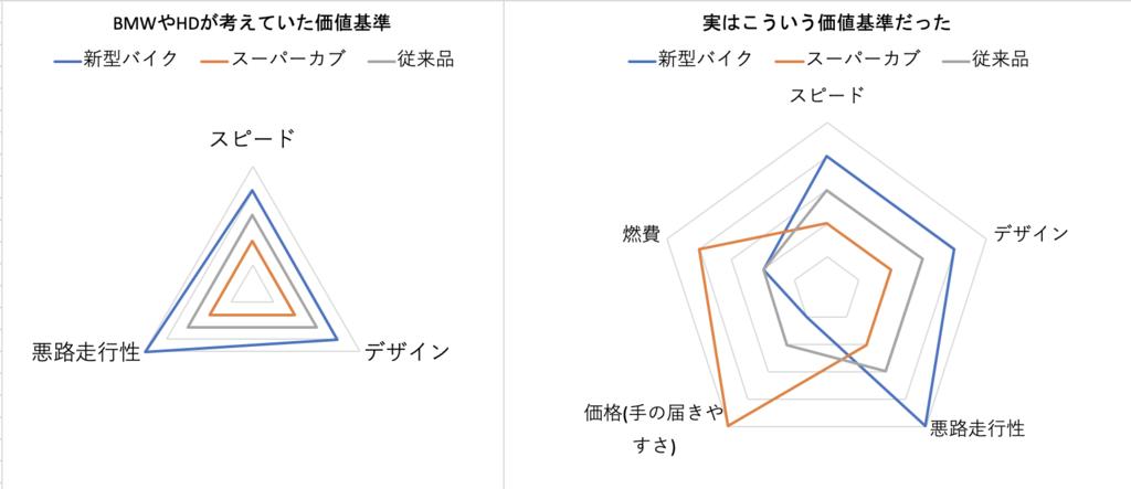 f:id:Gawataro:20181013065046p:plain