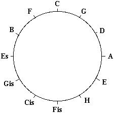 f:id:Gebirgsbach:20130127065652j:image:w300:right