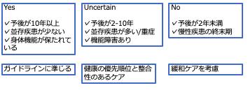f:id:GeneralistCWTG:20210716020450p:plain