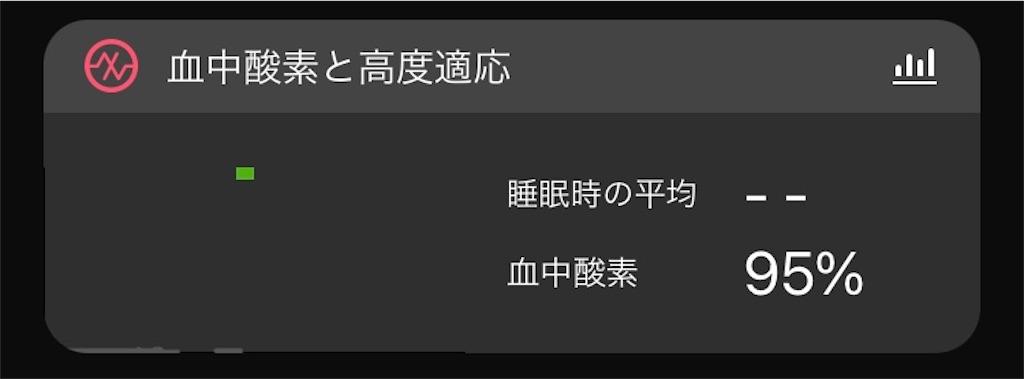 f:id:Genmai_17:20210429130530j:image