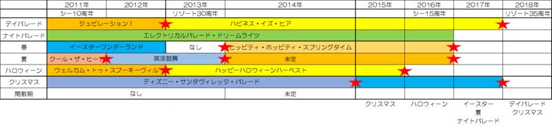 f:id:Genppy:20140322183945p:plain