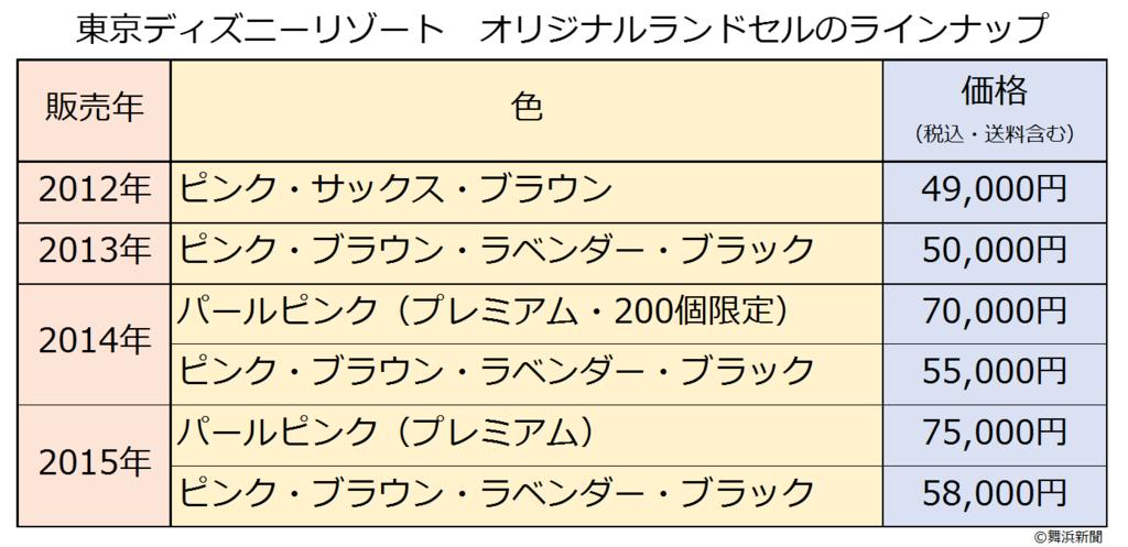 f:id:Genppy:20150809170851p:plain
