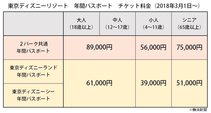 f:id:Genppy:20180217150541j:plain