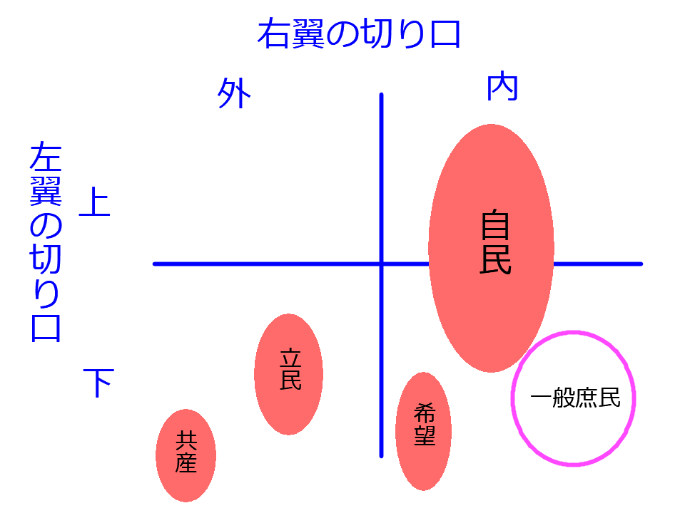 f:id:Genzui:20171024035557p:plain