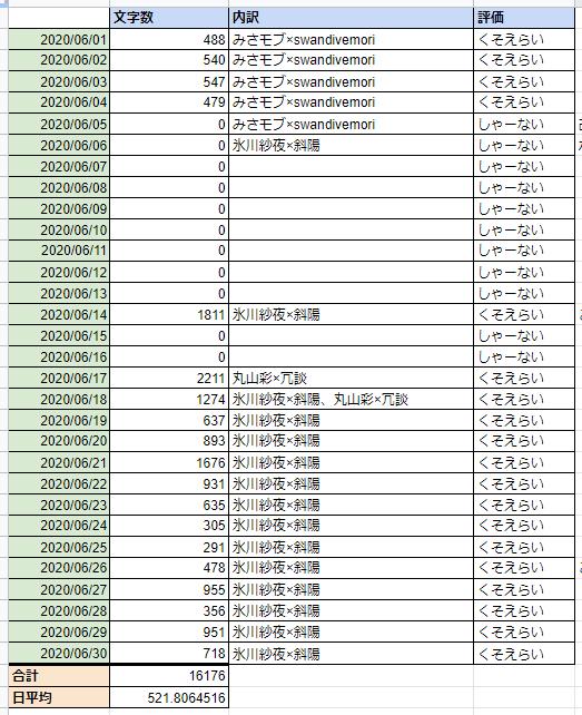f:id:GoSets:20201231195602p:plain