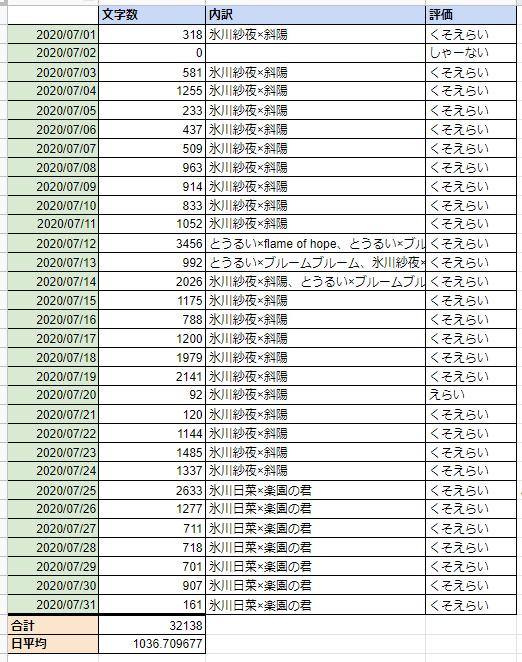f:id:GoSets:20201231200734p:plain