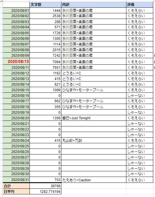 f:id:GoSets:20201231202357p:plain