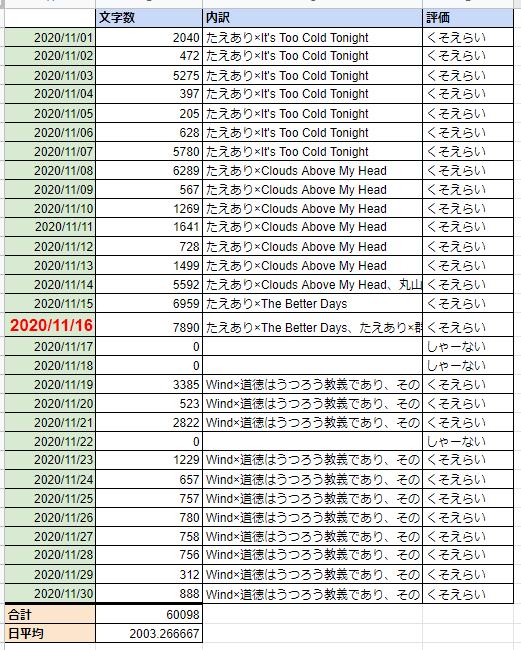 f:id:GoSets:20201231231452p:plain
