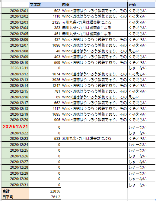 f:id:GoSets:20201231234021p:plain