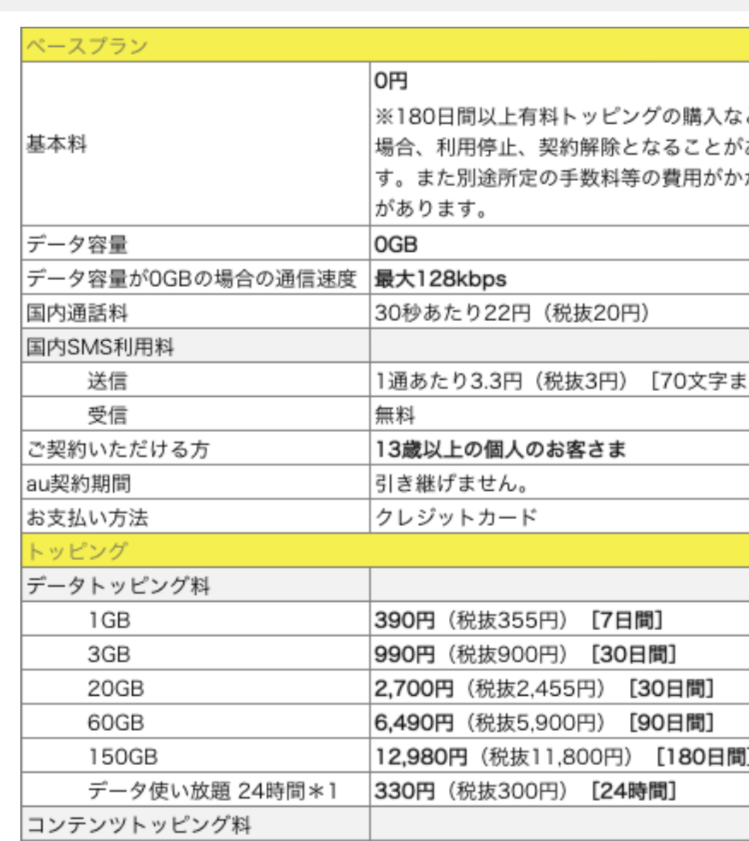 f:id:GokLaku:20210917175847p:plain