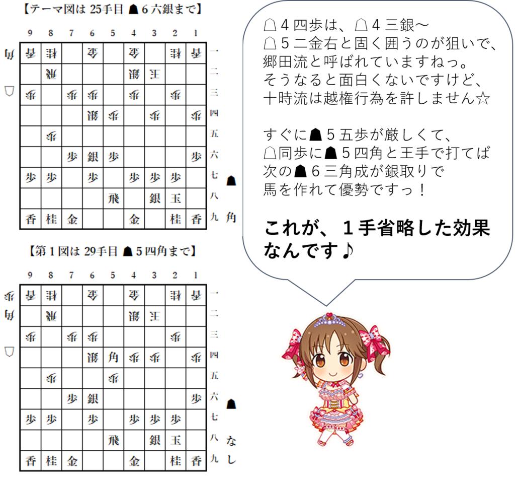 f:id:GokigenTotoki:20170702185828p:plain