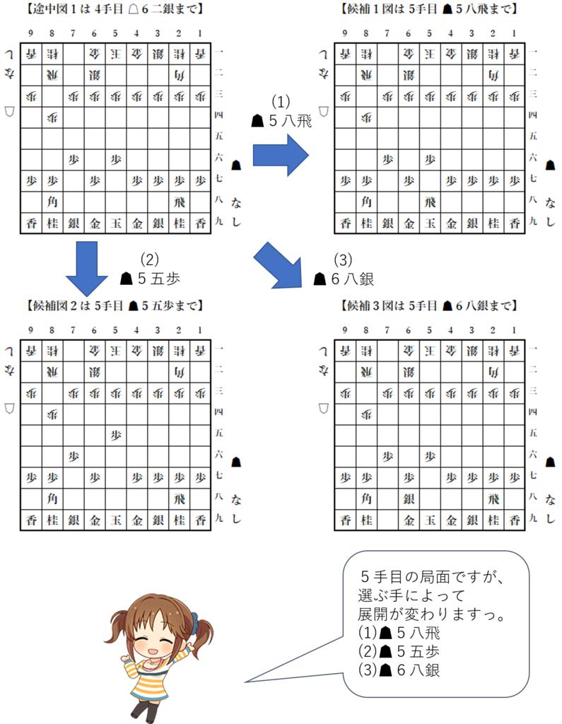 f:id:GokigenTotoki:20170702190653p:plain