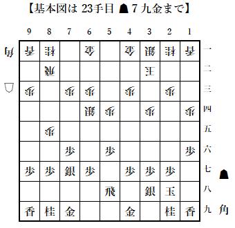 f:id:GokigenTotoki:20170702191731p:plain