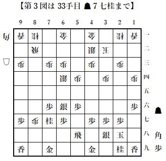 f:id:GokigenTotoki:20170702192119p:plain