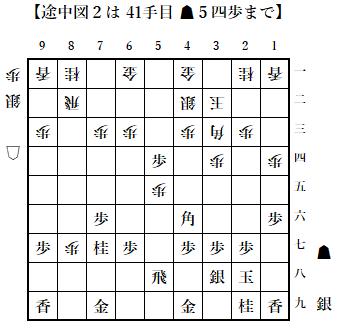 f:id:GokigenTotoki:20170702192654p:plain