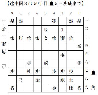 f:id:GokigenTotoki:20170702192952p:plain