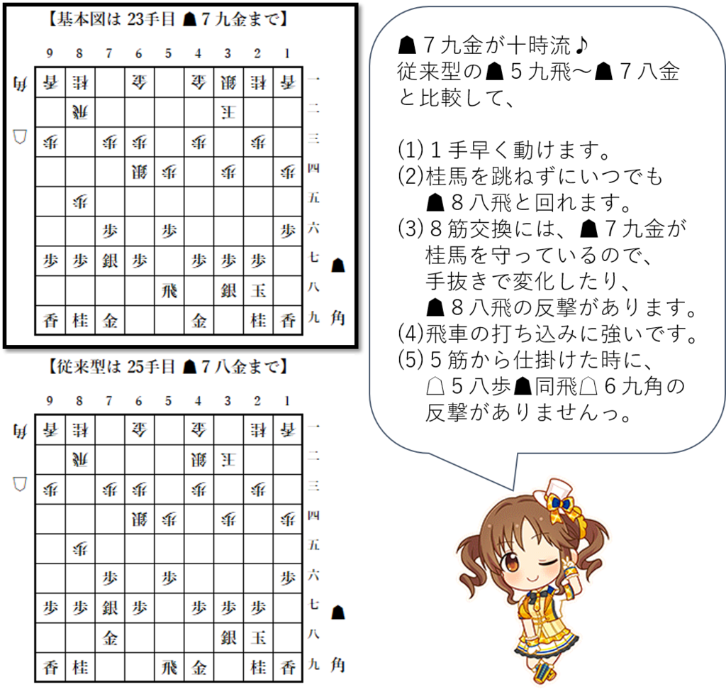 f:id:GokigenTotoki:20170702195450p:plain
