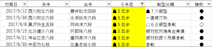 f:id:GokigenTotoki:20170717182838p:plain