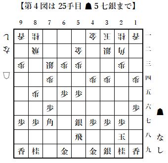 f:id:GokigenTotoki:20170717183220p:plain
