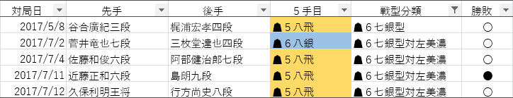 f:id:GokigenTotoki:20170717212244p:plain