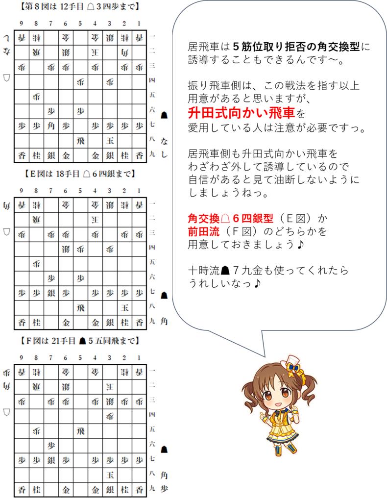 f:id:GokigenTotoki:20170717222242p:plain