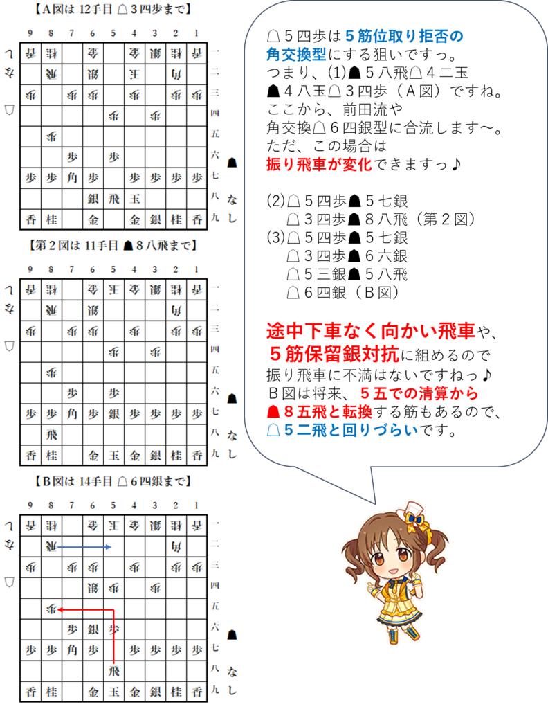 f:id:GokigenTotoki:20170722150019p:plain