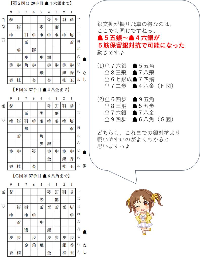 f:id:GokigenTotoki:20170723163229p:plain