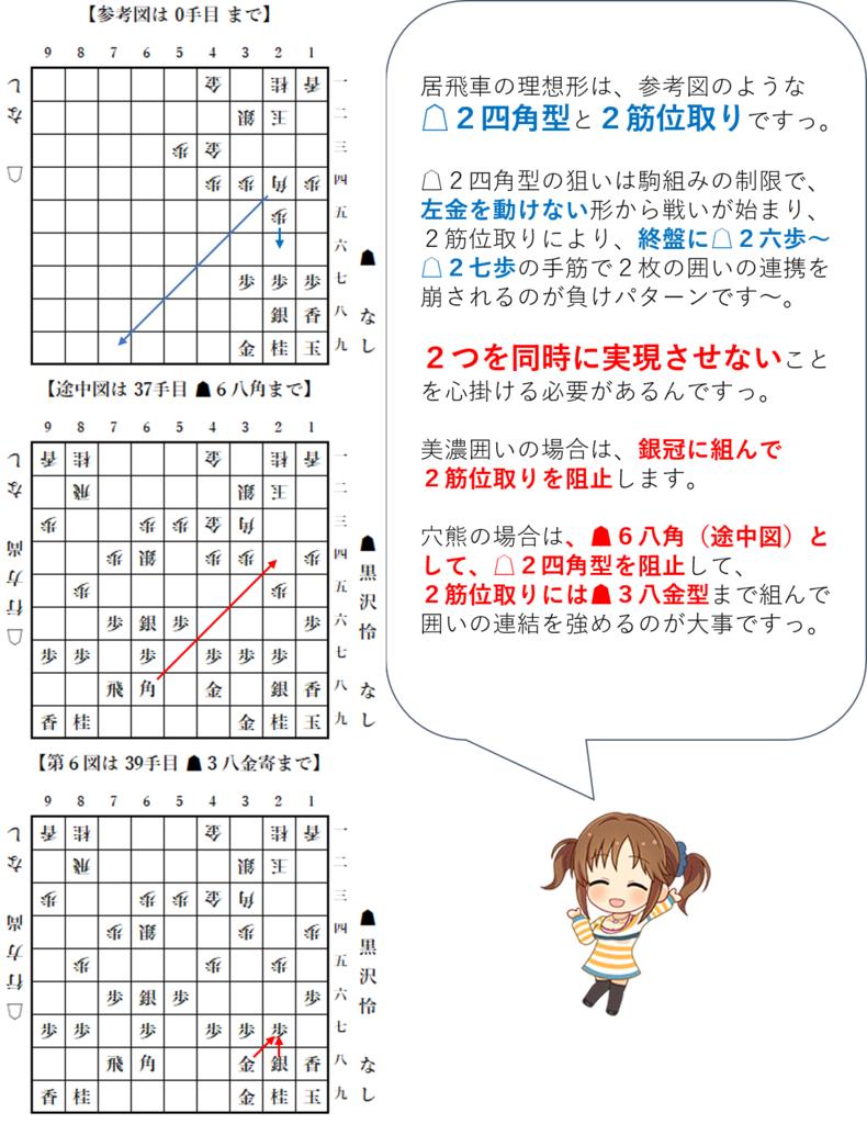 f:id:GokigenTotoki:20170723233633p:plain