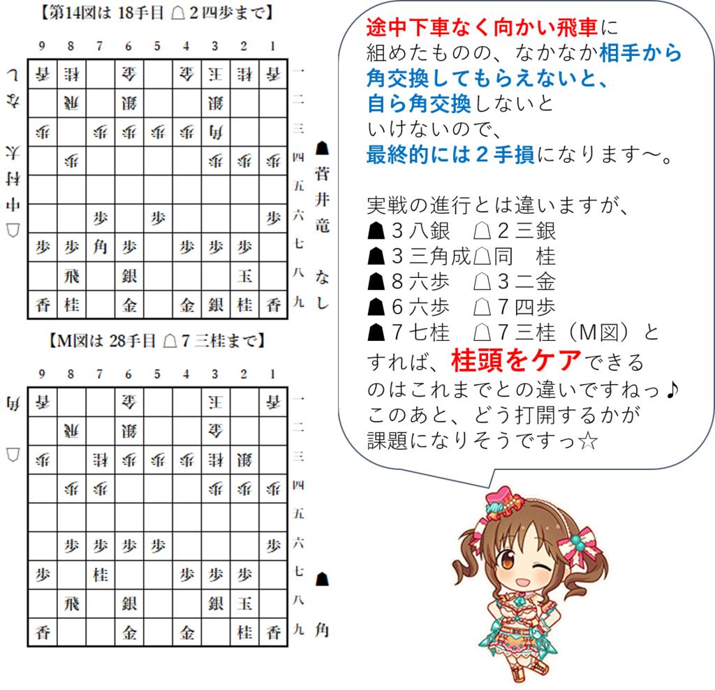 f:id:GokigenTotoki:20170807003842p:plain