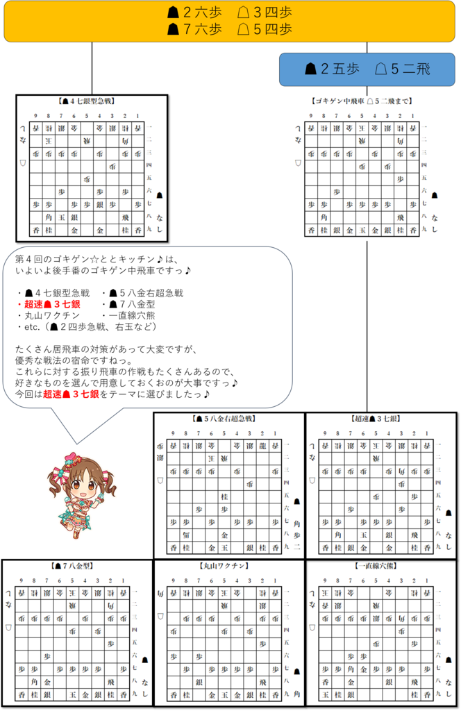 f:id:GokigenTotoki:20170808164707p:plain