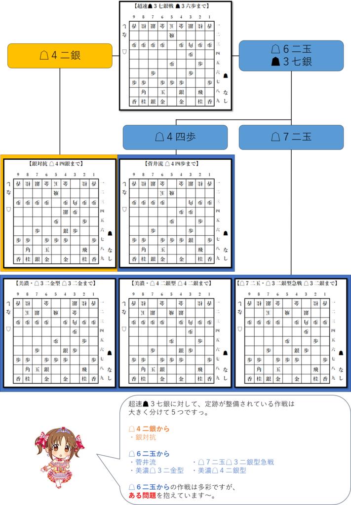 f:id:GokigenTotoki:20170808164726p:plain
