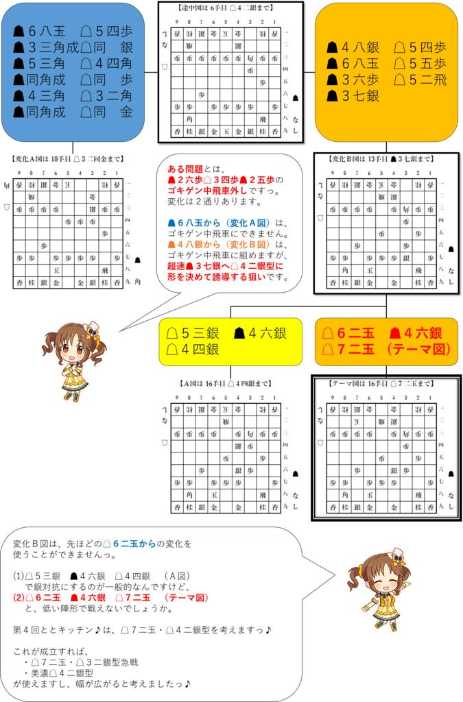 f:id:GokigenTotoki:20170808164911p:plain
