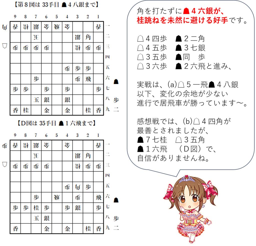 f:id:GokigenTotoki:20170812190812p:plain